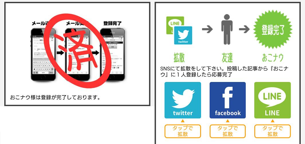 おこナウ/100万円プレゼントキャンペーン/応募方法