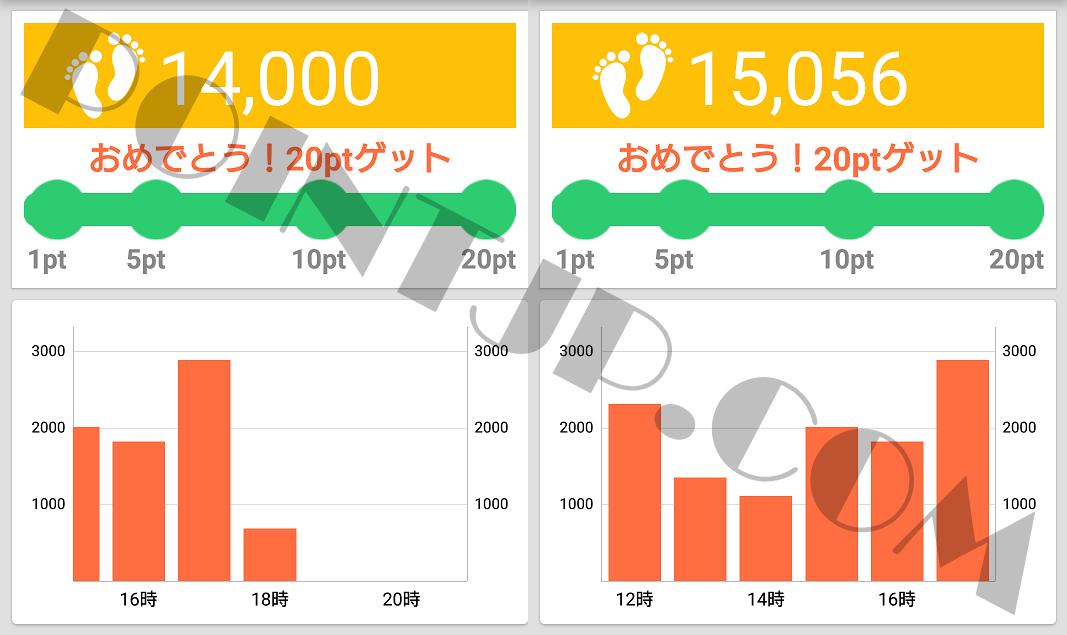 レシポ/歩数計/14,000歩達成