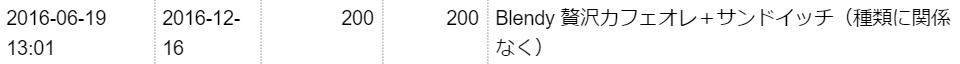 レシポ/200ポイント付与