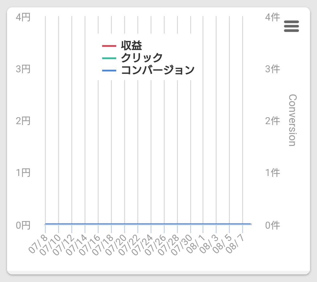 AD PICK/コンバージョン