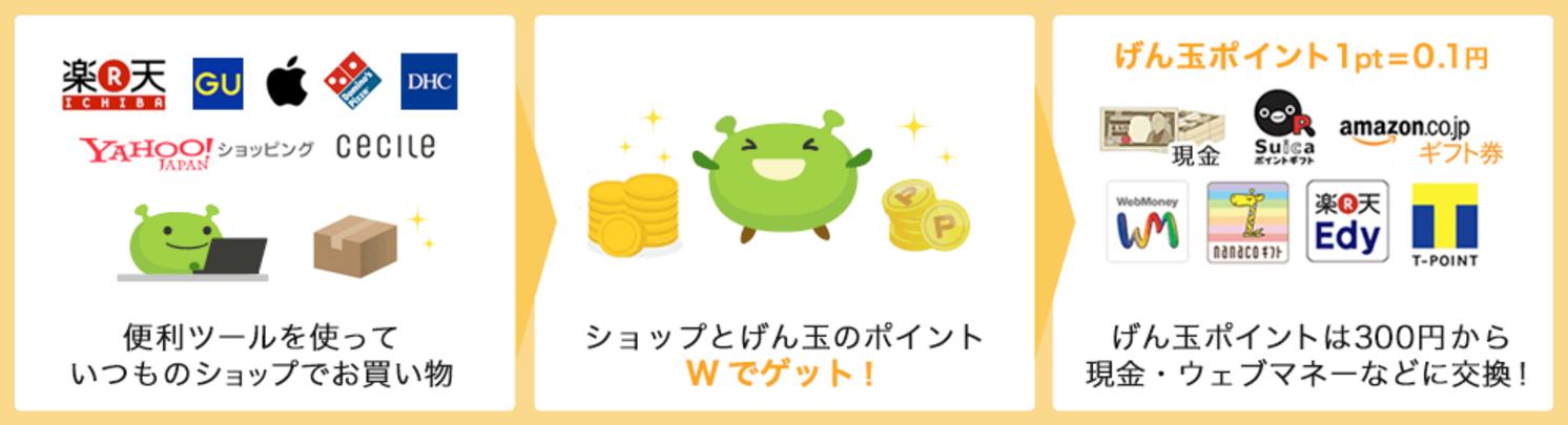 げん玉/便利ツール
